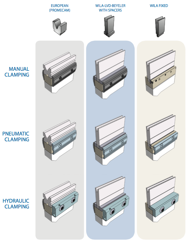 How to choose a press brake - part 1 of 4 | Gasparini Industries
