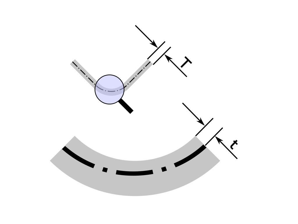 calcular factor k holgura pliegue fibra neutra