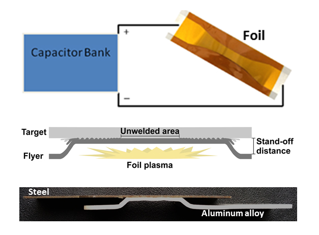 vaporized foil actuator welding